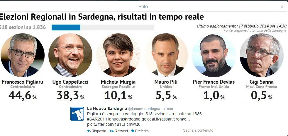 Pd sardegna candidating